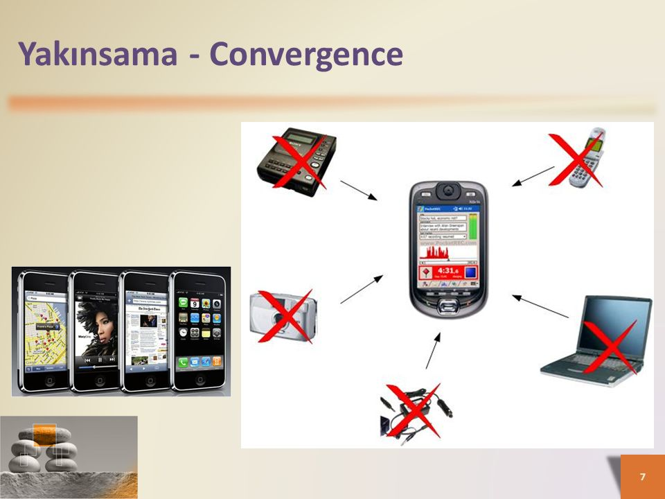 Yakınsama - Convergence 7
