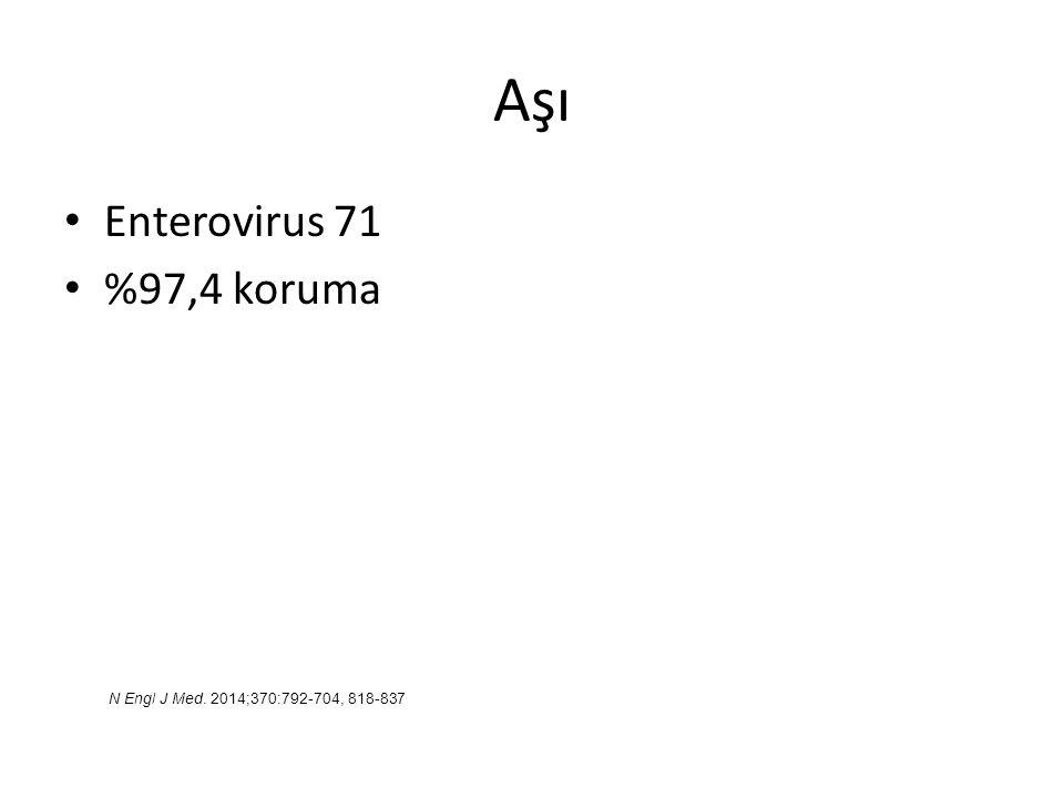 Aşı Enterovirus 71 %97,4 koruma N Engl J Med. 2014;370:792-704, 818-837