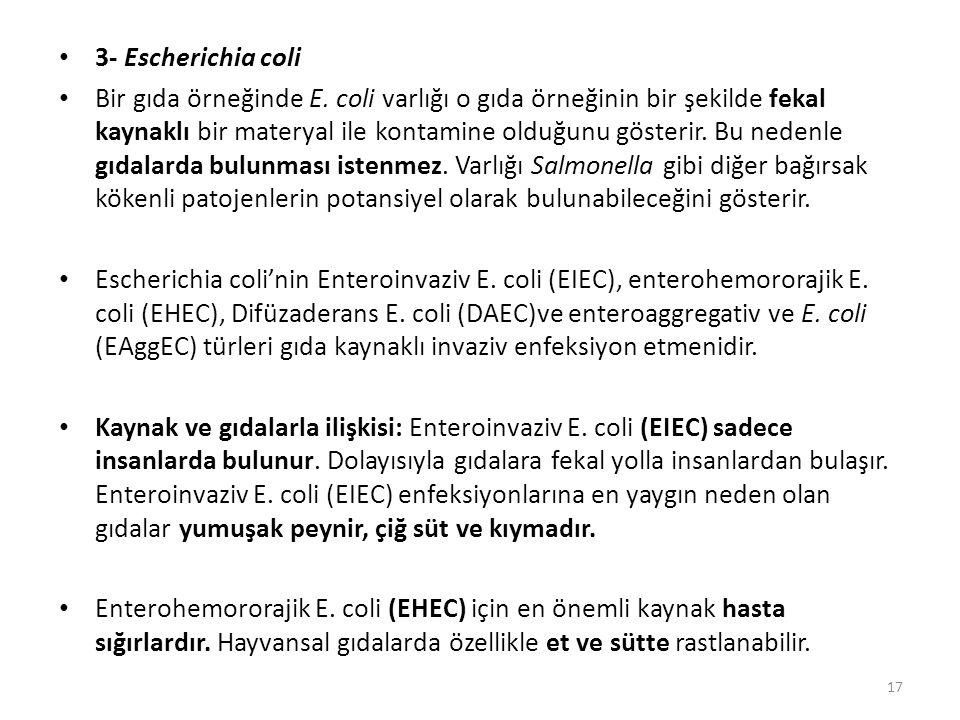 3- Escherichia coli Bir gıda örneğinde E.