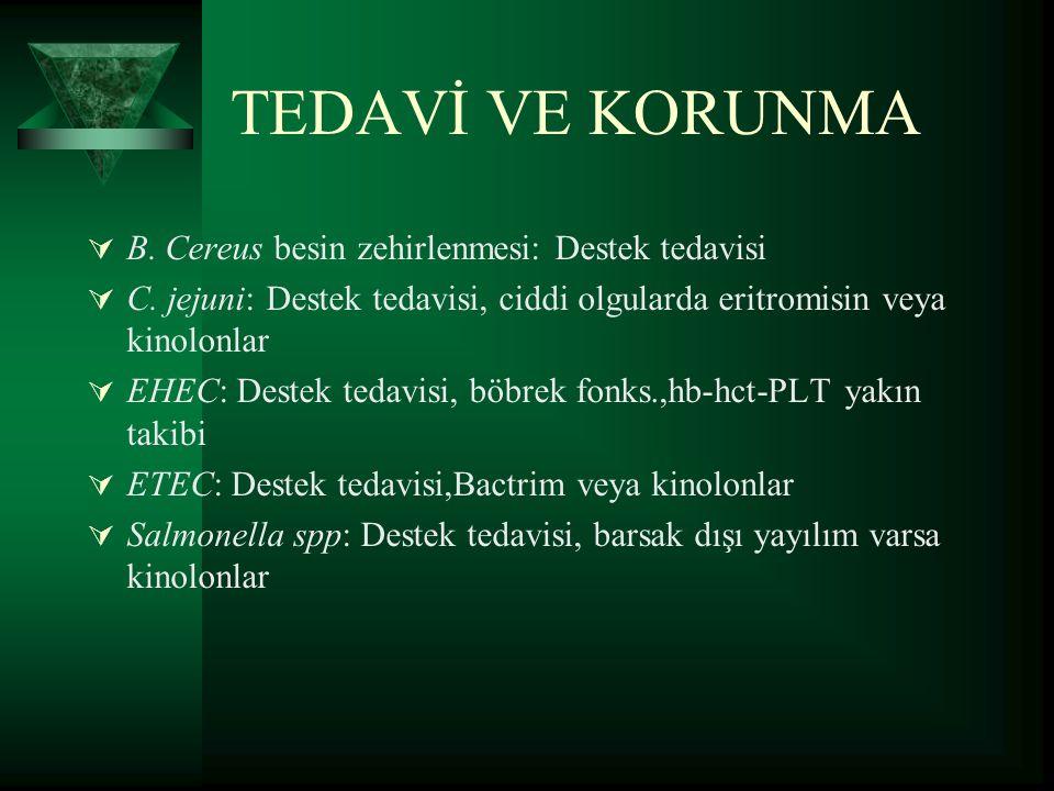 TEDAVİ VE KORUNMA  B. Cereus besin zehirlenmesi: Destek tedavisi  C.