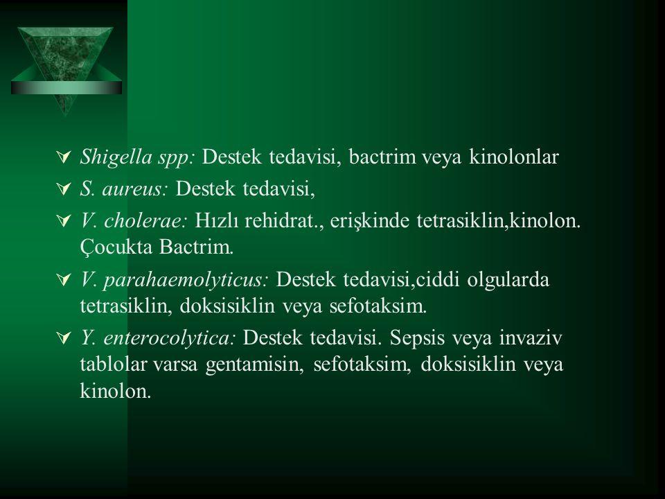  Shigella spp: Destek tedavisi, bactrim veya kinolonlar  S.