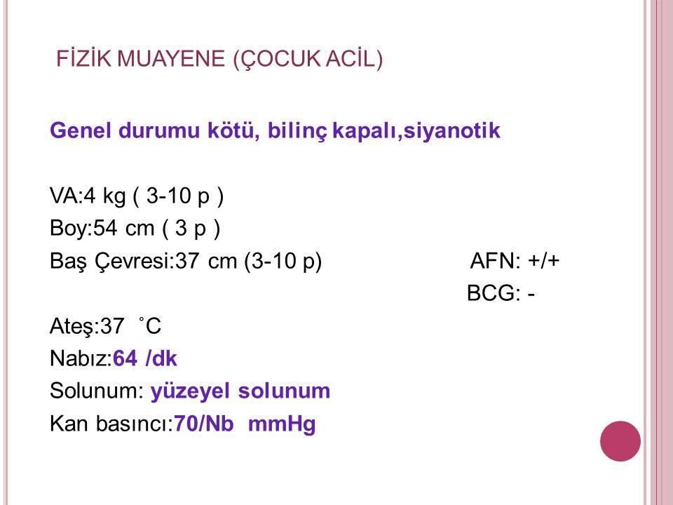 Genel durumu kötü, bilinç kapalı,siyanotik VA:4 kg ( 3-10 p ) Boy:54 cm ( 3 p ) Baş Çevresi:37 cm (3-10 p) AFN: +/+ BCG: - Ateş:37 ˚C Nabız:64 /dk Solunum: yüzeyel solunum Kan basıncı:70/Nb mmHg FİZİK MUAYENE (ÇOCUK ACİL)