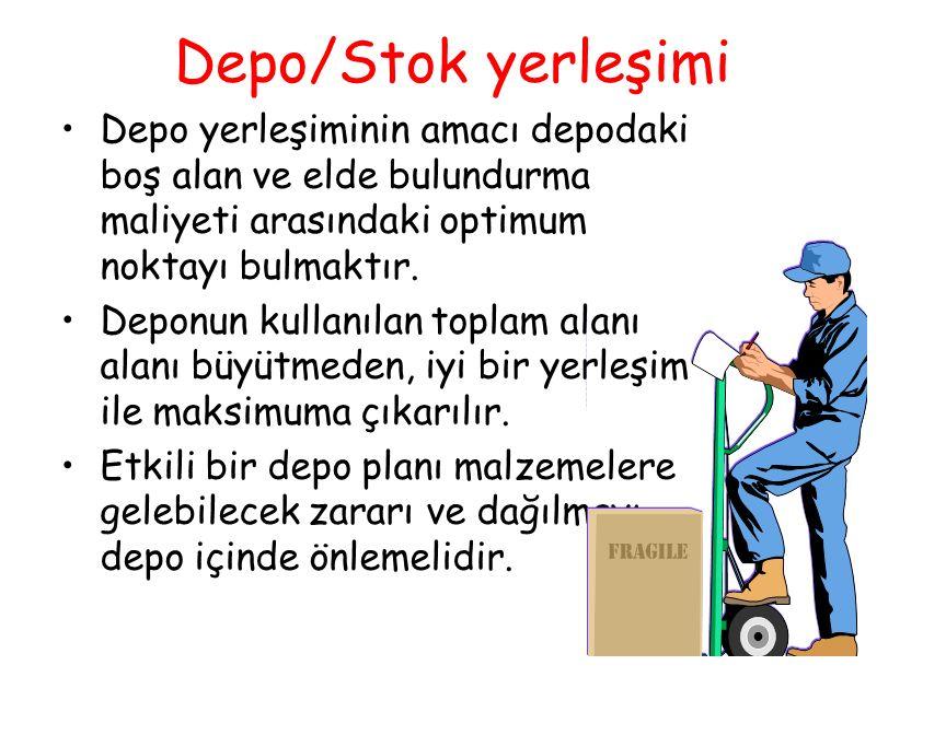 Depo/Stok yerleşimi Depo yerleşiminin amacı depodaki boş alan ve elde bulundurma maliyeti arasındaki optimum noktayı bulmaktır. Deponun kullanılan top