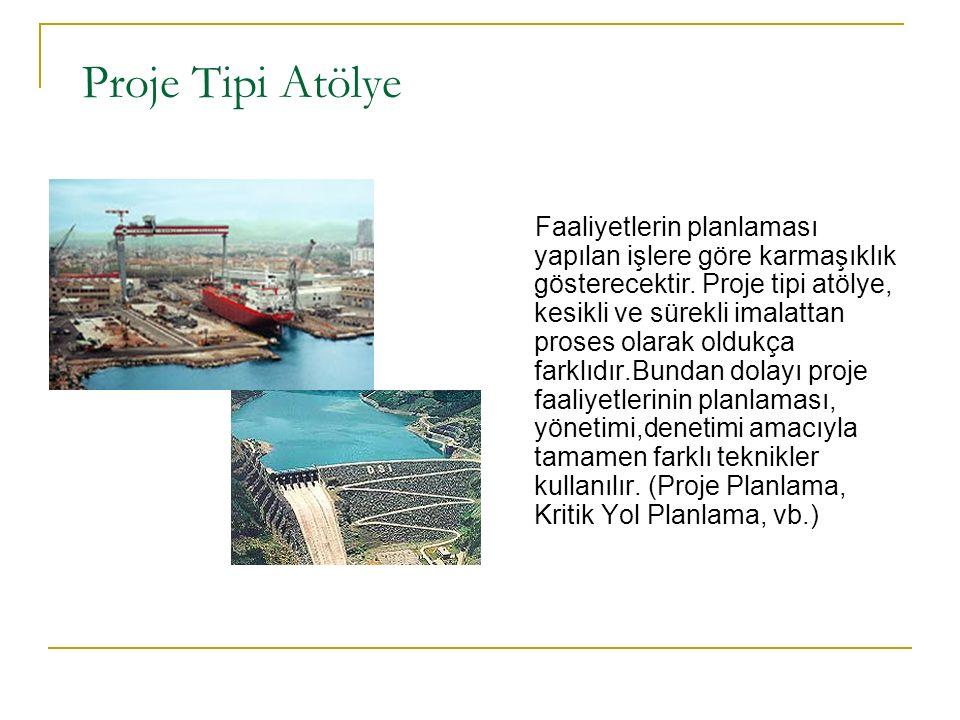 Proje Tipi Atölye Faaliyetlerin planlaması yapılan işlere göre karmaşıklık gösterecektir.