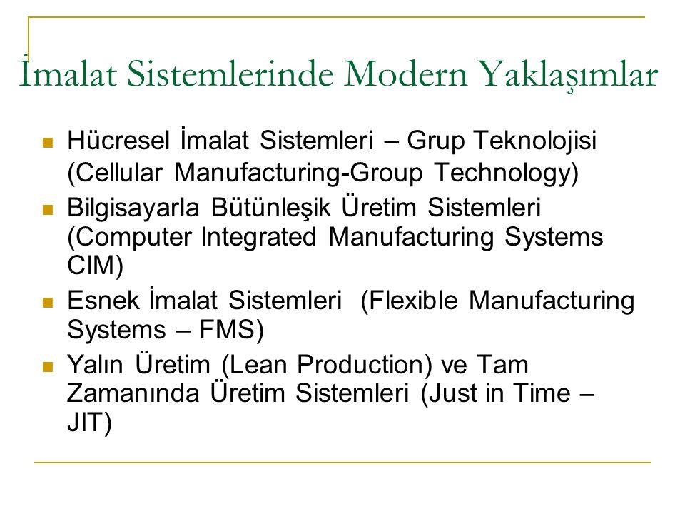İmalat Sistemlerinde Modern Yaklaşımlar Hücresel İmalat Sistemleri – Grup Teknolojisi (Cellular Manufacturing-Group Technology) Bilgisayarla Bütünleşik Üretim Sistemleri (Computer Integrated Manufacturing Systems CIM) Esnek İmalat Sistemleri (Flexible Manufacturing Systems – FMS) Yalın Üretim (Lean Production) ve Tam Zamanında Üretim Sistemleri (Just in Time – JIT)