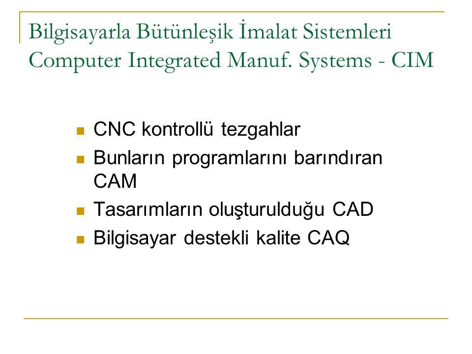CNC kontrollü tezgahlar Bunların programlarını barındıran CAM Tasarımların oluşturulduğu CAD Bilgisayar destekli kalite CAQ Bilgisayarla Bütünleşik İmalat Sistemleri Computer Integrated Manuf.