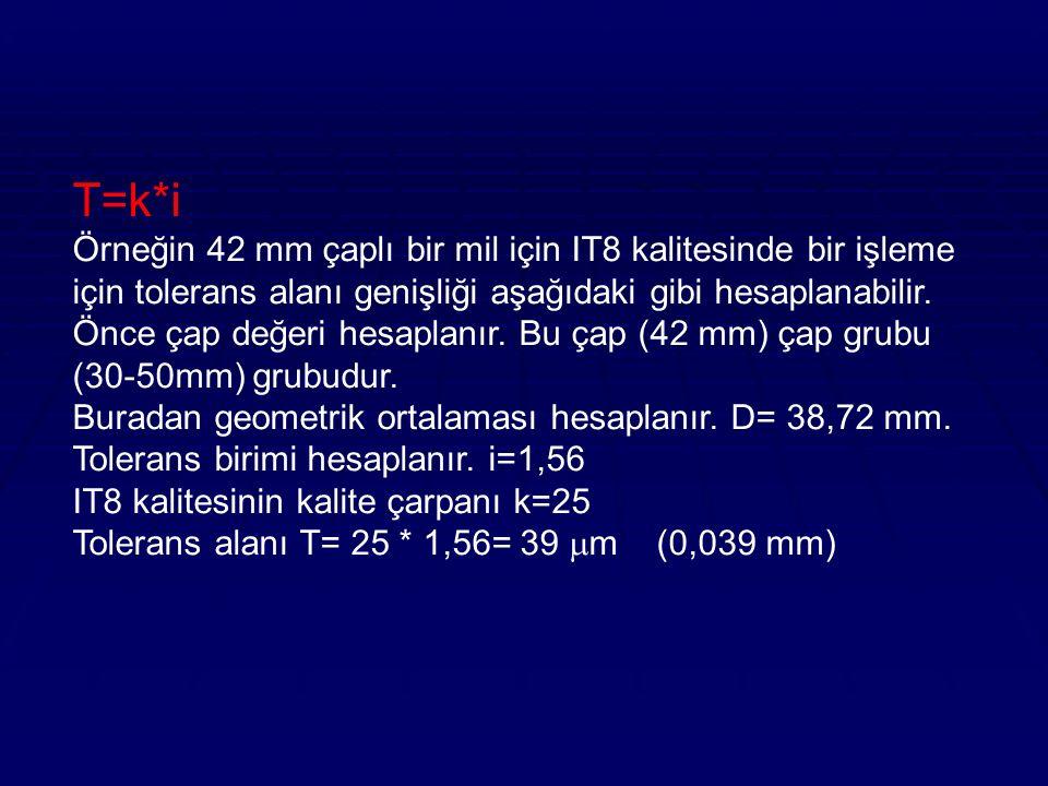 T=k*i Örneğin 42 mm çaplı bir mil için IT8 kalitesinde bir işleme için tolerans alanı genişliği aşağıdaki gibi hesaplanabilir.