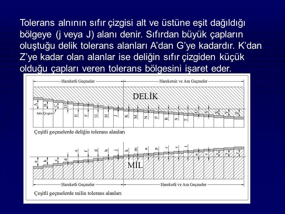 Tolerans alnının sıfır çizgisi alt ve üstüne eşit dağıldığı bölgeye (j veya J) alanı denir.