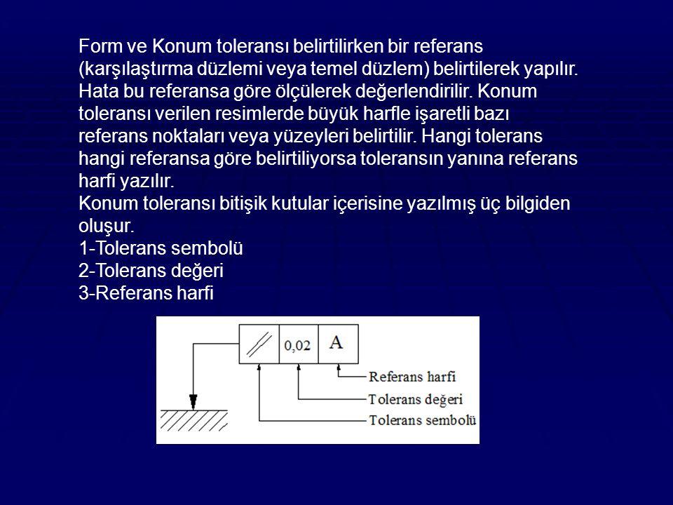 Form ve Konum toleransı belirtilirken bir referans (karşılaştırma düzlemi veya temel düzlem) belirtilerek yapılır.