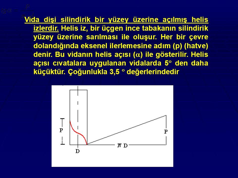 Vida dişi silindirik bir yüzey üzerine açılmış helis izlerdir. Helis iz, bir üçgen ince tabakanın silindirik yüzey üzerine sarılması ile oluşur. Her b