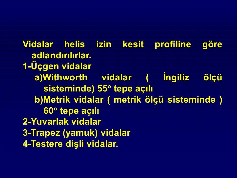 Vidalar helis izin kesit profiline göre adlandırılırlar. 1-Üçgen vidalar a)Withworth vidalar ( İngiliz ölçü sisteminde) 55  tepe açılı b)Metrik vidal