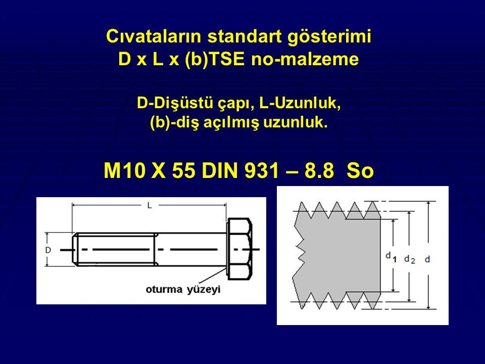 Cıvataların standart gösterimi D x L x (b)TSE no-malzeme D-Dişüstü çapı, L-Uzunluk, (b)-diş açılmış uzunluk. M10 X 55 DIN 931 – 8.8 So