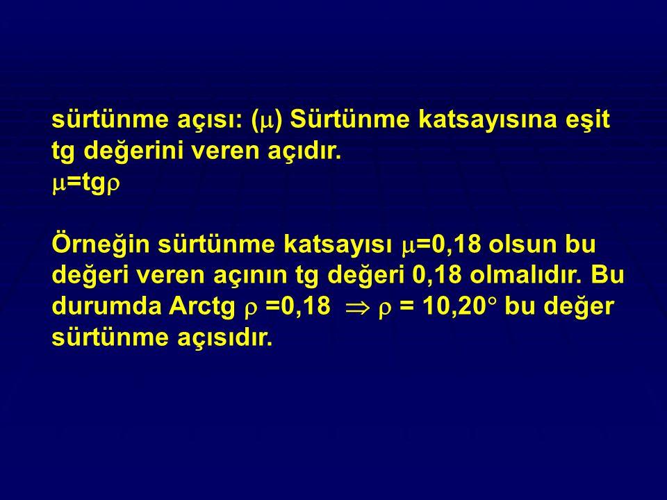 sürtünme açısı: (  ) Sürtünme katsayısına eşit tg değerini veren açıdır.  =tg  Örneğin sürtünme katsayısı  =0,18 olsun bu değeri veren açının tg d