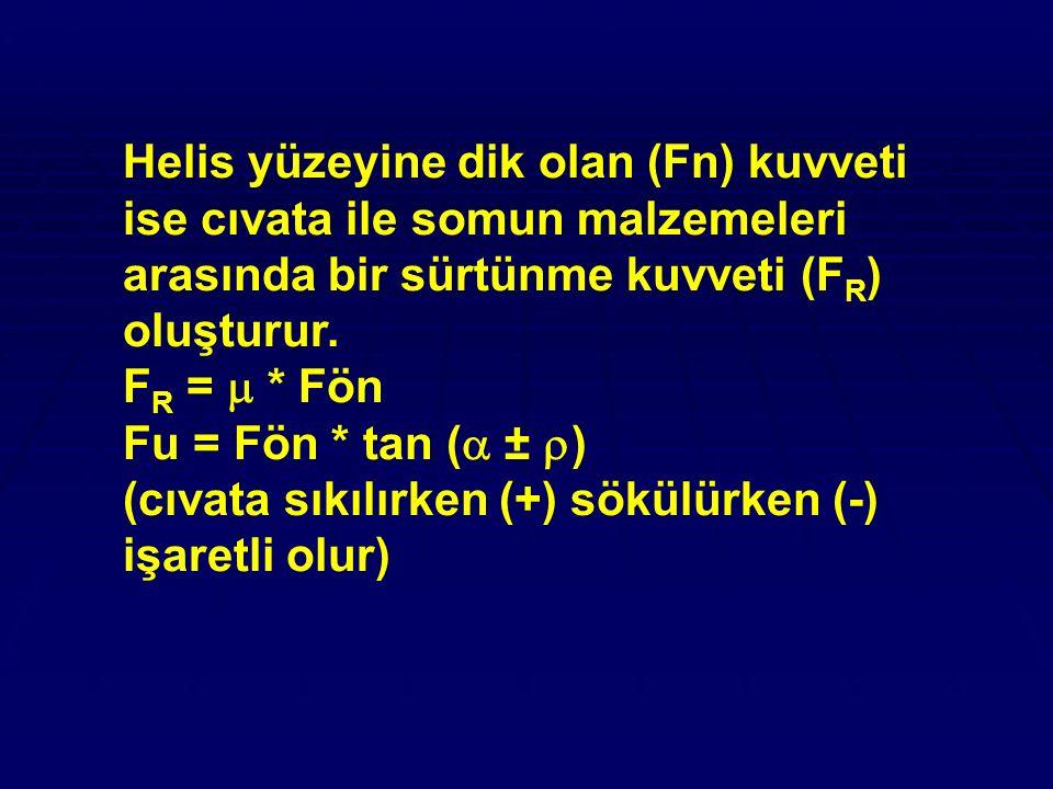 Helis yüzeyine dik olan (Fn) kuvveti ise cıvata ile somun malzemeleri arasında bir sürtünme kuvveti (F R ) oluşturur. F R =  * Fön Fu = Fön * tan ( 