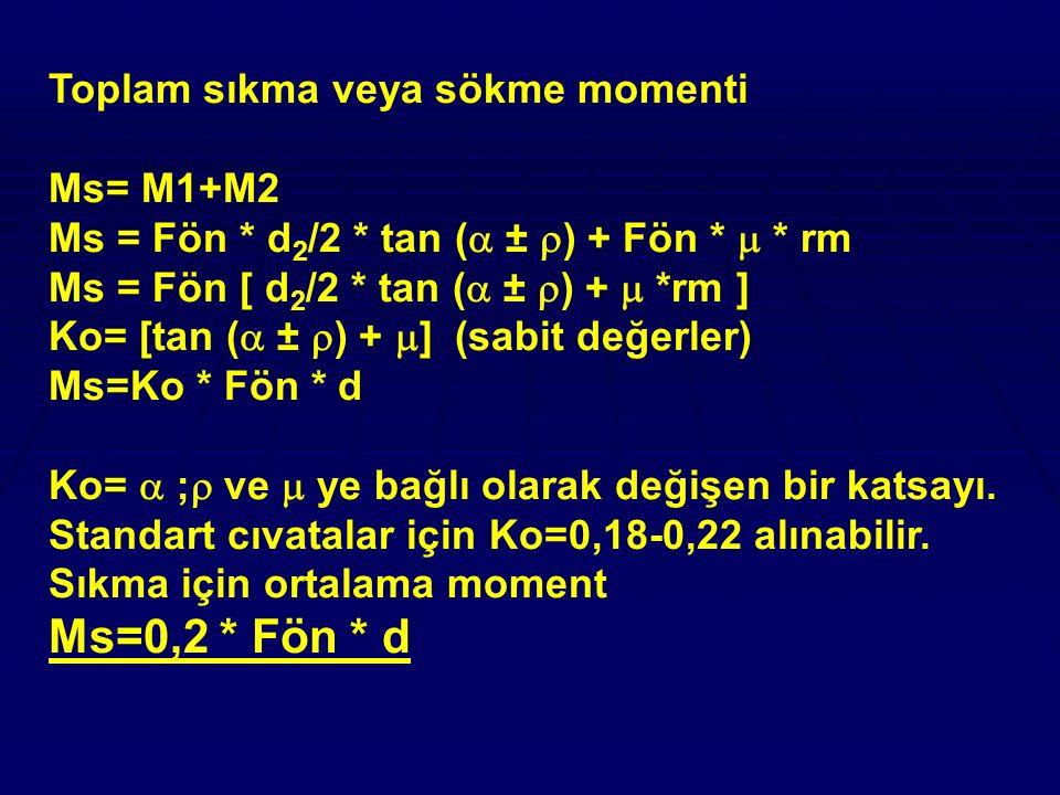 Toplam sıkma veya sökme momenti Ms= M1+M2 Ms = Fön * d 2 /2 * tan (  ±  ) + Fön *  * rm Ms = Fön [ d 2 /2 * tan (  ±  ) +  *rm ] Ko= [tan (  ±