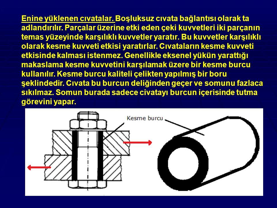 Enine yüklenen cıvatalar. Boşluksuz cıvata bağlantısı olarak ta adlandırılır. Parçalar üzerine etki eden çeki kuvvetleri iki parçanın temas yüzeyinde