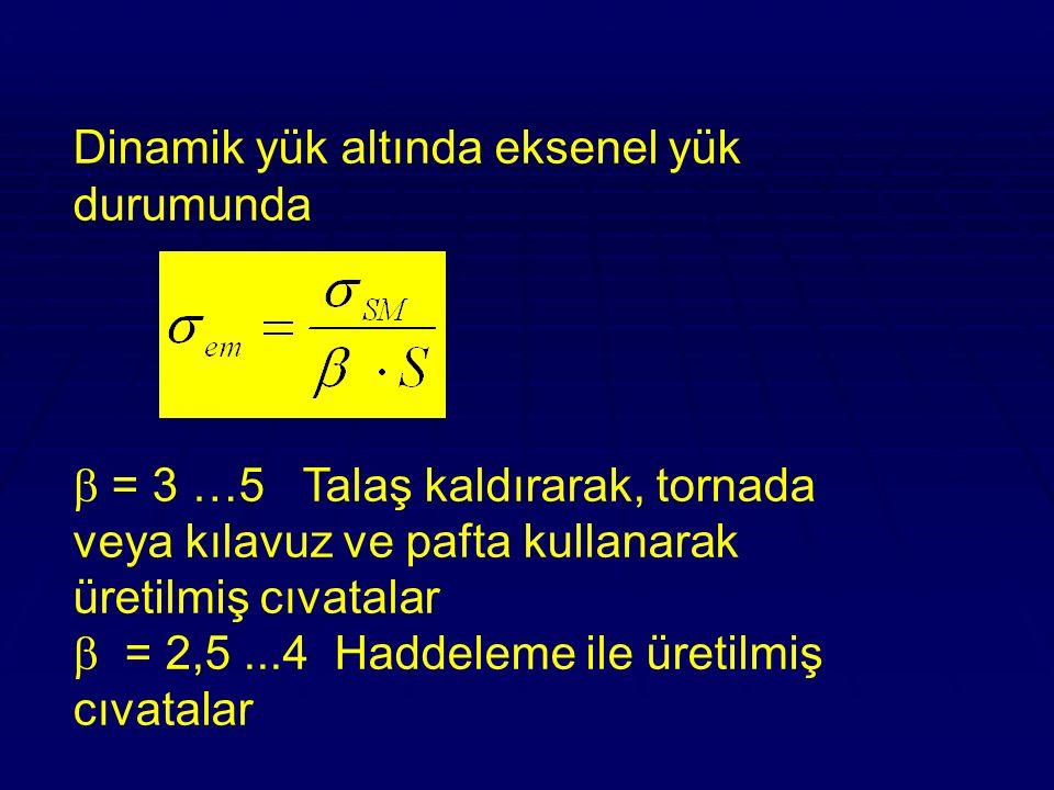 Dinamik yük altında eksenel yük durumunda  = 3 …5 Talaş kaldırarak, tornada veya kılavuz ve pafta kullanarak üretilmiş cıvatalar  = 2,5...4 Haddelem