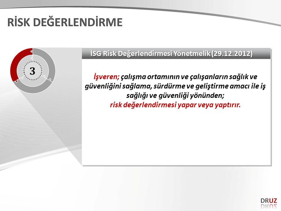 İSG Risk Değerlendirmesi Yönetmelik (29.12.2012) İşveren; çalışma ortamının ve çalışanların sağlık ve güvenliğini sağlama, sürdürme ve geliştirme amacı ile iş sağlığı ve güvenliği yönünden; risk değerlendirmesi yapar veya yaptırır.