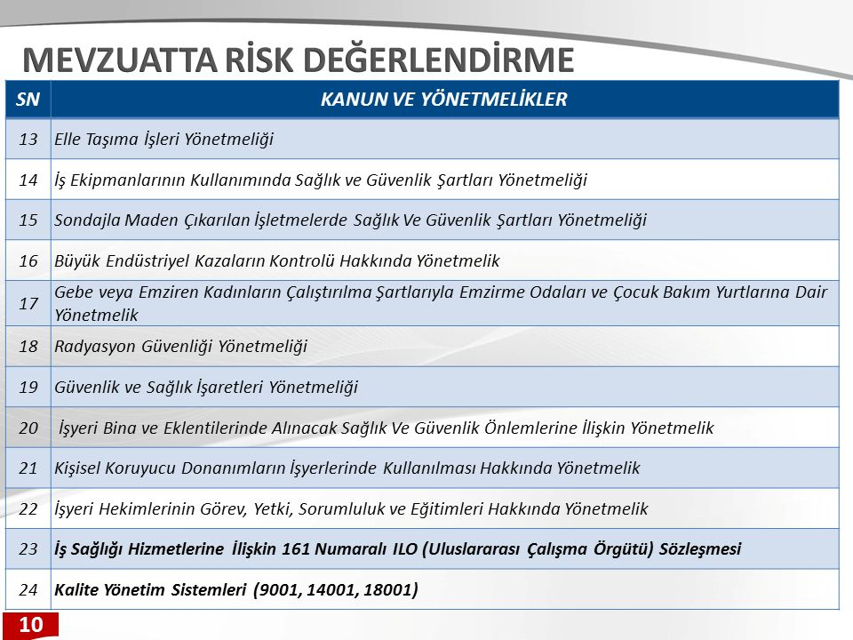 RİSK YANITLANMASI Risk yanıtlaması; kurum üst yönetimi tarafından, riske karşılık alınacak tutumun belirlenmesidir.