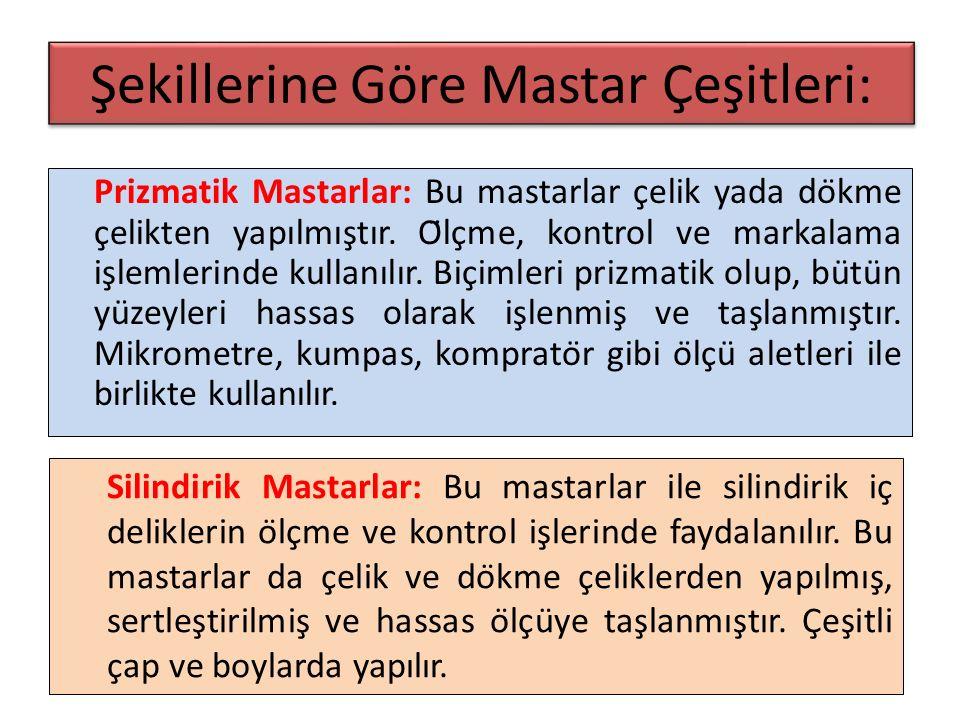 Komparatör-Passametre-Passimetre- Endikatör-Mihengir