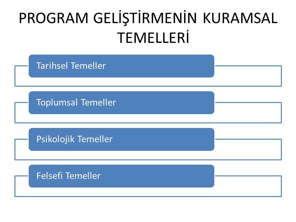 Tarihsel Temeller: Türkiye`de, 1924 Tevhid-i Tedrisat (3 Mart 1924) Tek tip ve beş yıl için bir program yapılmış ve toplu öğretim, çocuğa görelik ve yakın çevre ilişkilerine göre gözden geçirilen bu program 1936 ve 1948 yıllarında daha iyi duruma getirilmiştir.