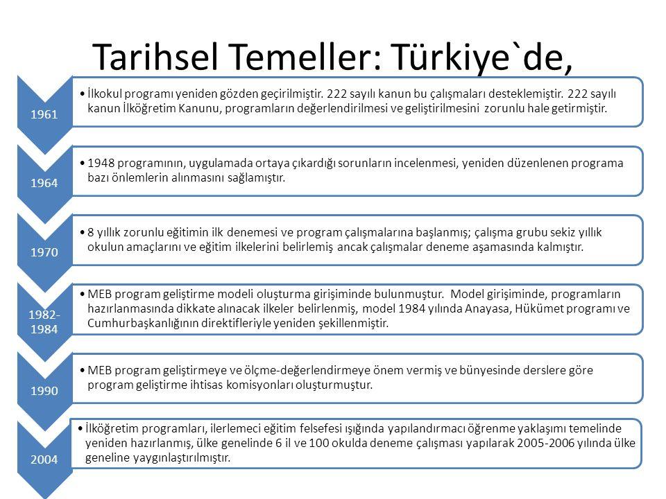 Tarihsel Temeller: Türkiye`de, 1961 İlkokul programı yeniden gözden geçirilmiştir.