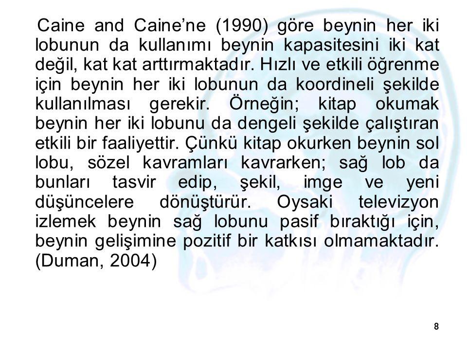 8 Caine and Caine'ne (1990) göre beynin her iki lobunun da kullanımı beynin kapasitesini iki kat değil, kat kat arttırmaktadır. Hızlı ve etkili öğrenm