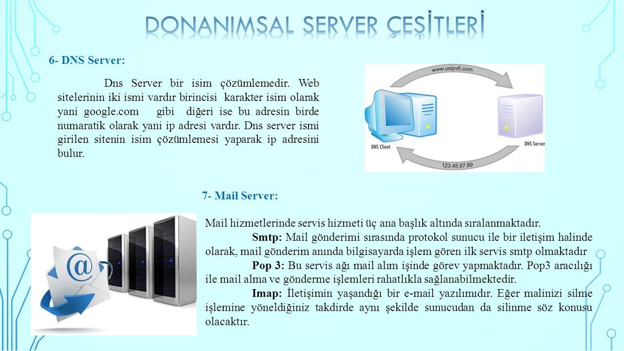 6- DNS Server: Dns Server bir isim çözümlemedir. Web sitelerinin iki ismi vardır birincisi karakter isim olarak yani google.com gibi diğeri ise bu adr