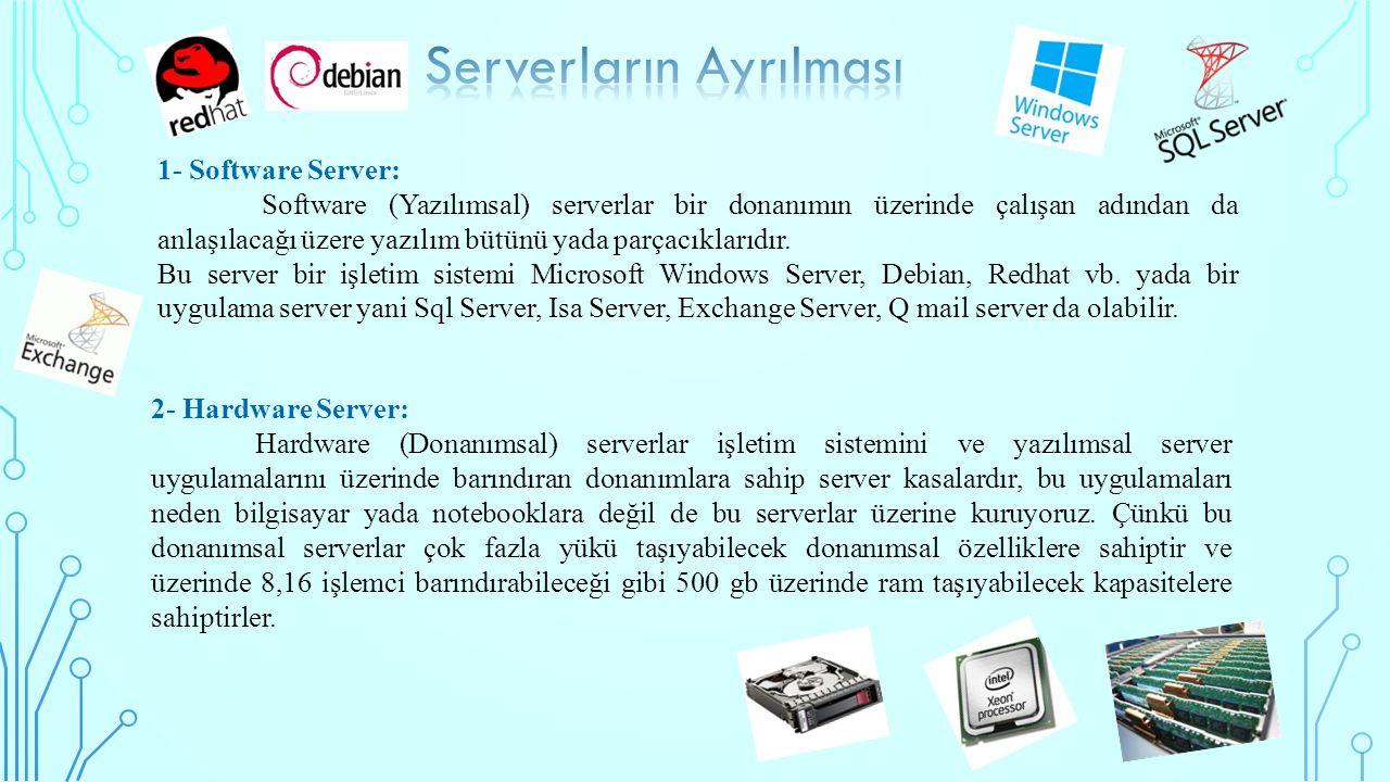1- Software Server: Software (Yazılımsal) serverlar bir donanımın üzerinde çalışan adından da anlaşılacağı üzere yazılım bütünü yada parçacıklarıdır.