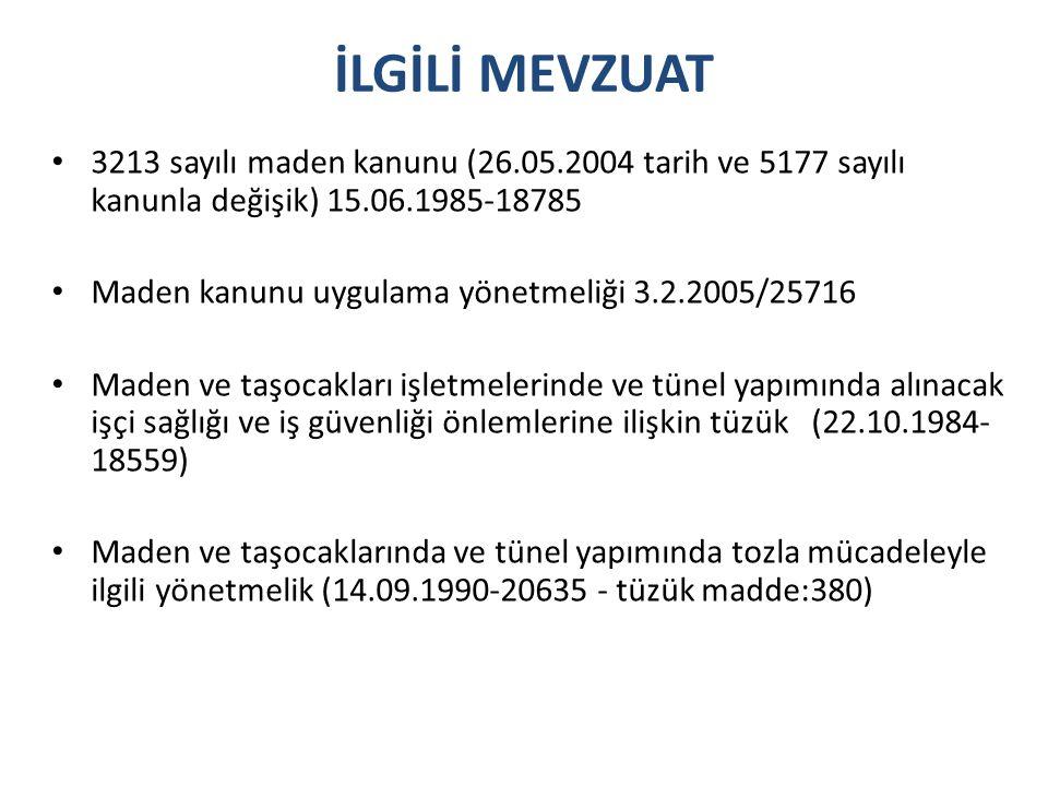 İLGİLİ MEVZUAT 3213 sayılı maden kanunu (26.05.2004 tarih ve 5177 sayılı kanunla değişik) 15.06.1985-18785 Maden kanunu uygulama yönetmeliği 3.2.2005/