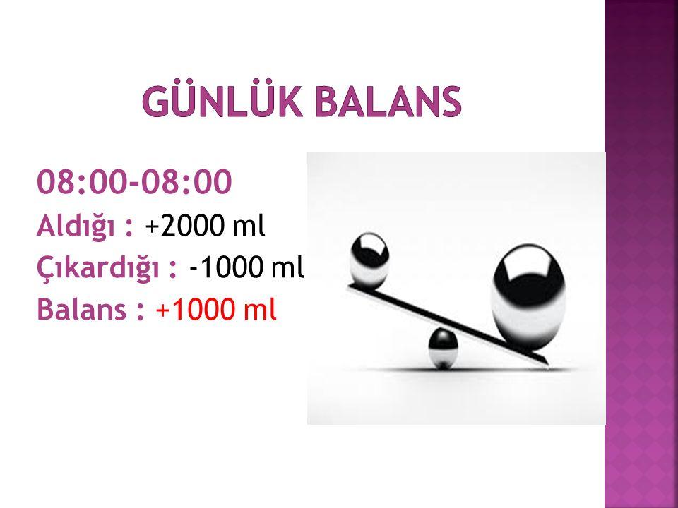 08:00-08:00 Aldığı : +2000 ml Çıkardığı : -1000 ml Balans : +1000 ml