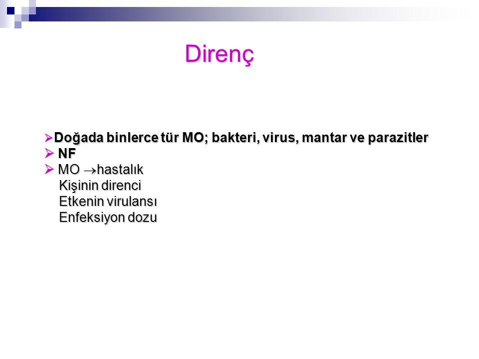 Doğada binlerce tür MO; bakteri, virus, mantar ve parazitler  Doğada binlerce tür MO; bakteri, virus, mantar ve parazitler NF  NF MO  hastalık  MO