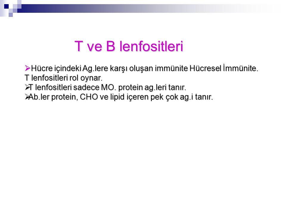 Hücre içindeki Ag.lere karşı oluşan immünite Hücresel İmmünite. T lenfositleri rol oynar.  Hücre içindeki Ag.lere karşı oluşan immünite Hücresel İmmü