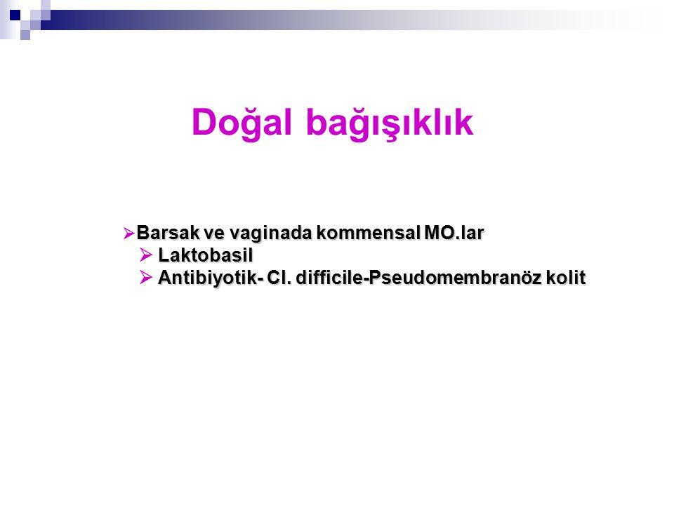 Doğal bağışıklık Barsak ve vaginada kommensal MO.lar  Barsak ve vaginada kommensal MO.lar Laktobasil  Laktobasil Antibiyotik- Cl. difficile-Pseudome