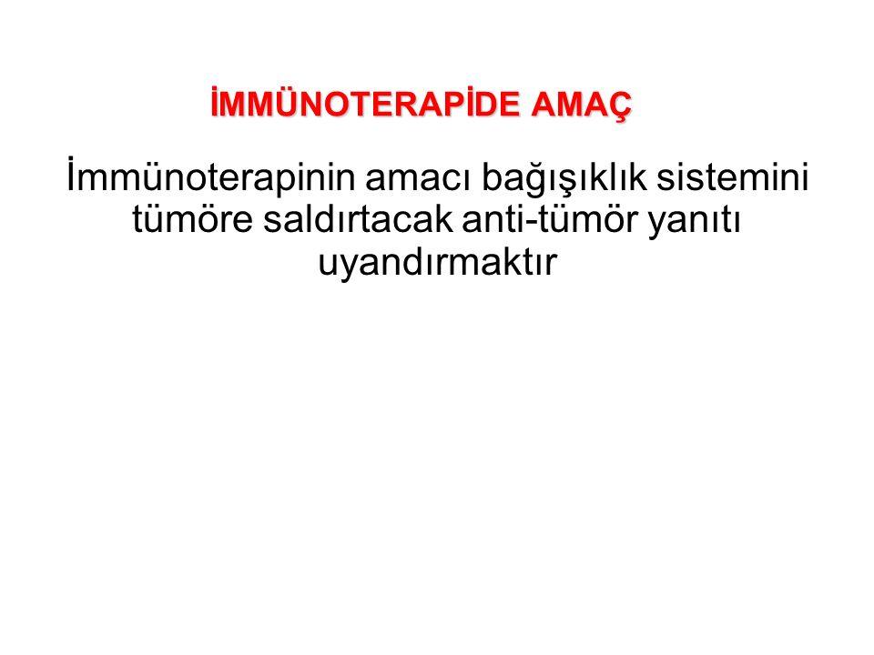 İmmünoterapinin amacı bağışıklık sistemini tümöre saldırtacak anti-tümör yanıtı uyandırmaktır İMMÜNOTERAPİDE AMAÇ