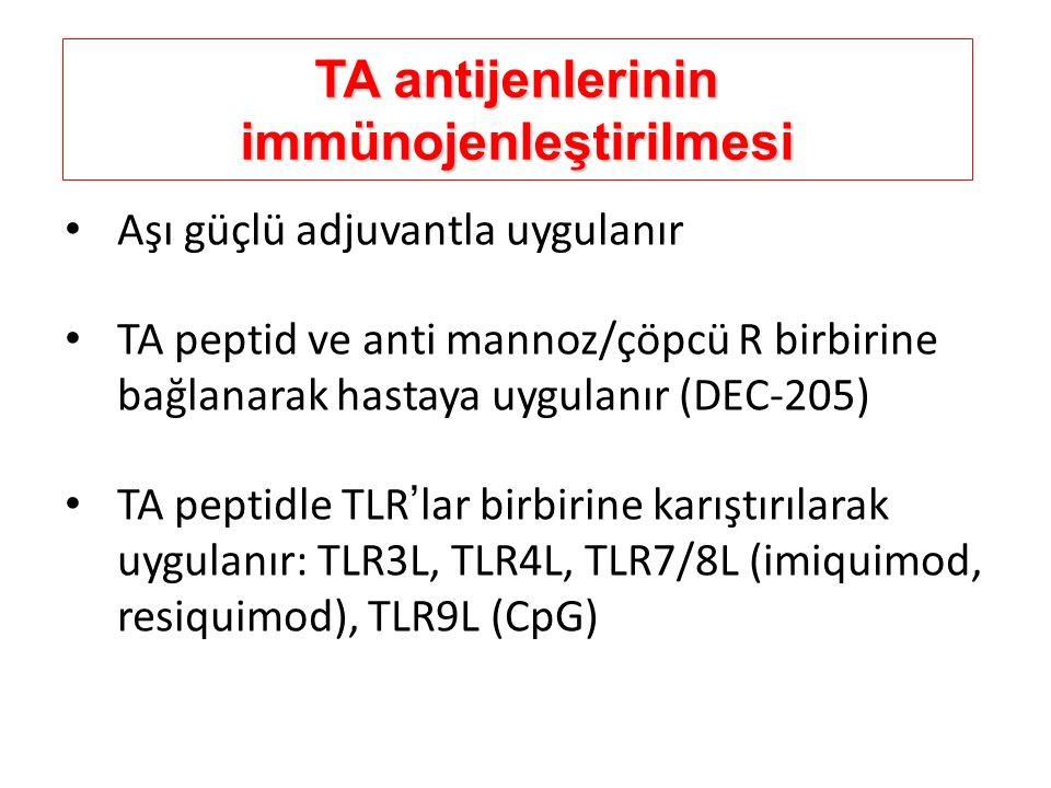 TA antijenlerinin immünojenleştirilmesi Aşı güçlü adjuvantla uygulanır TA peptid ve anti mannoz/çöpcü R birbirine bağlanarak hastaya uygulanır (DEC-20