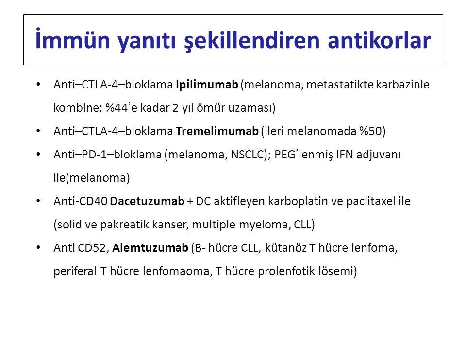 Anti–CTLA-4–bloklama Ipilimumab (melanoma, metastatikte karbazinle kombine: %44'e kadar 2 yıl ömür uzaması) Anti–CTLA-4–bloklama Tremelimumab (ileri m