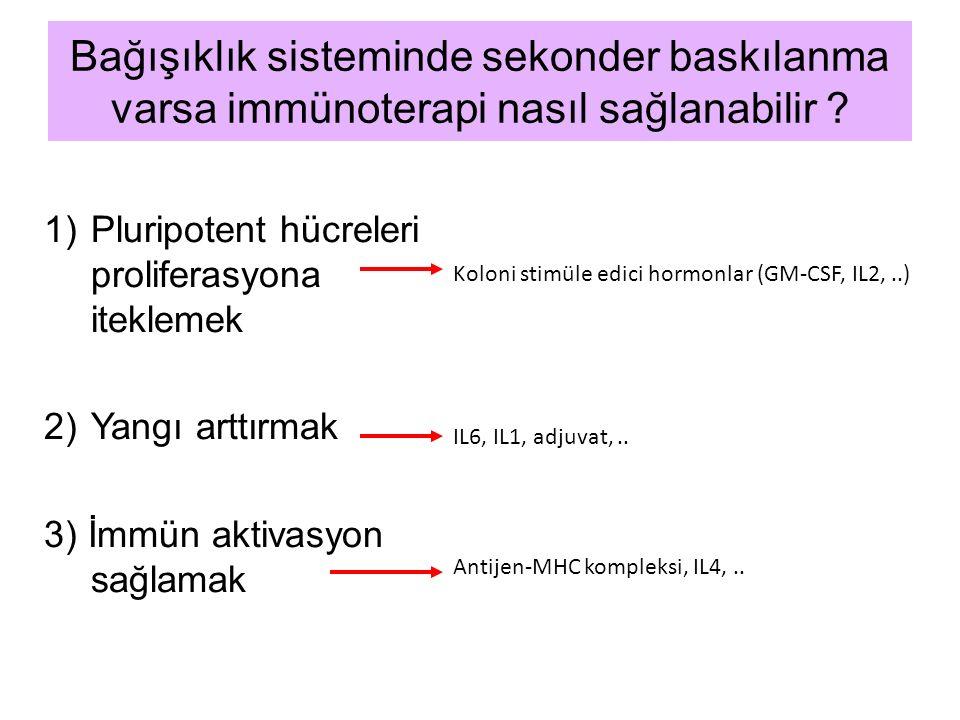Bağışıklık sisteminde sekonder baskılanma varsa immünoterapi nasıl sağlanabilir ? 1)Pluripotent hücreleri proliferasyona iteklemek 2)Yangı arttırmak 3