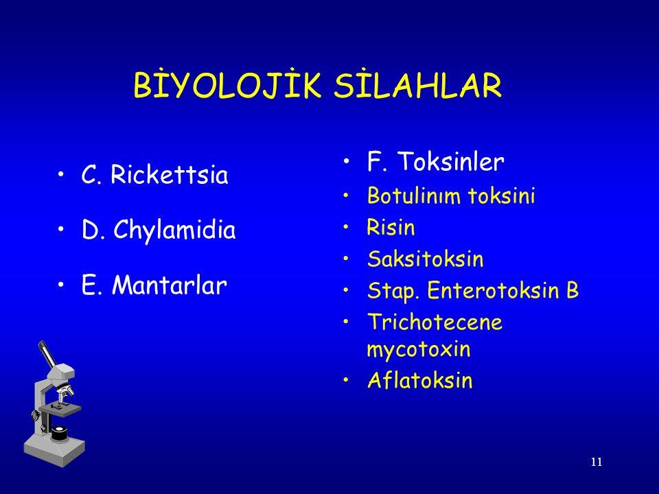 11 C.Rickettsia D. Chylamidia E. Mantarlar F. Toksinler Botulinım toksini Risin Saksitoksin Stap.