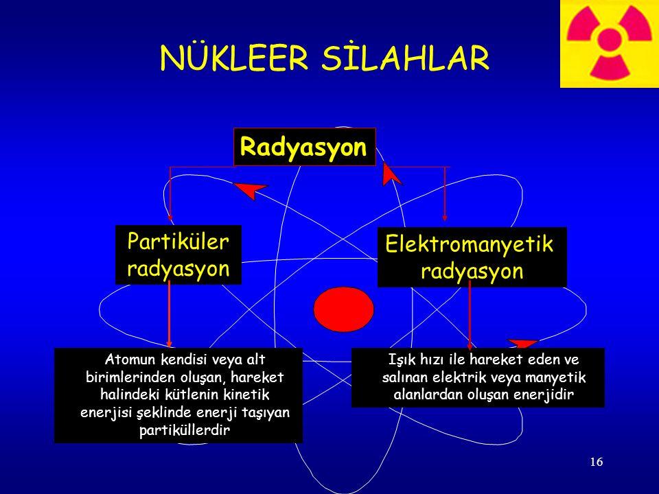 16 NÜKLEER SİLAHLAR Radyasyon Partiküler radyasyon Elektromanyetik radyasyon Atomun kendisi veya alt birimlerinden oluşan, hareket halindeki kütlenin kinetik enerjisi şeklinde enerji taşıyan partiküllerdir Işık hızı ile hareket eden ve salınan elektrik veya manyetik alanlardan oluşan enerjidir