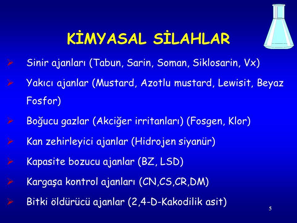 5 KİMYASAL SİLAHLAR  Sinir ajanları (Tabun, Sarin, Soman, Siklosarin, Vx)  Yakıcı ajanlar (Mustard, Azotlu mustard, Lewisit, Beyaz Fosfor)  Boğucu gazlar (Akciğer irritanları) (Fosgen, Klor)  Kan zehirleyici ajanlar (Hidrojen siyanür)  Kapasite bozucu ajanlar (BZ, LSD)  Kargaşa kontrol ajanları (CN,CS,CR,DM)  Bitki öldürücü ajanlar (2,4-D-Kakodilik asit)