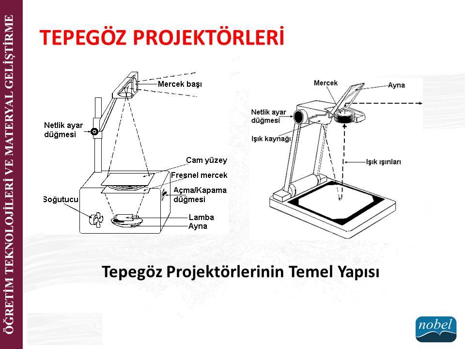 Tepegöz Projektörlerinin Temel Yapısı TEPEGÖZ PROJEKTÖRLERİ