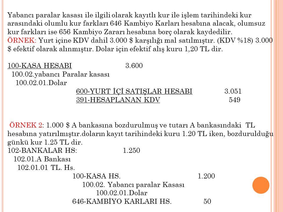 Yabancı paralar kasası ile ilgili olarak kayıtlı kur ile işlem tarihindeki kur arasındaki olumlu kur farkları 646 Kambiyo Karları hesabına alacak, olumsuz kur farkları ise 656 Kambiyo Zararı hesabına borç olarak kaydedilir.