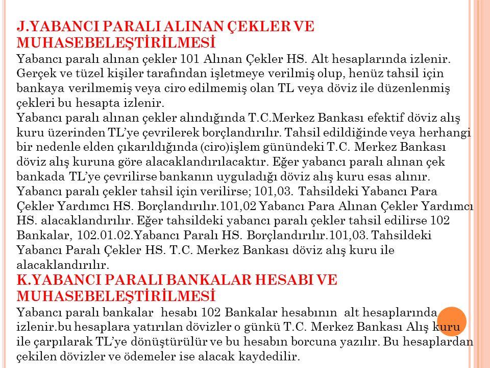 J.YABANCI PARALI ALINAN ÇEKLER VE MUHASEBELEŞTİRİLMESİ Yabancı paralı alınan çekler 101 Alınan Çekler HS. Alt hesaplarında izlenir. Gerçek ve tüzel ki
