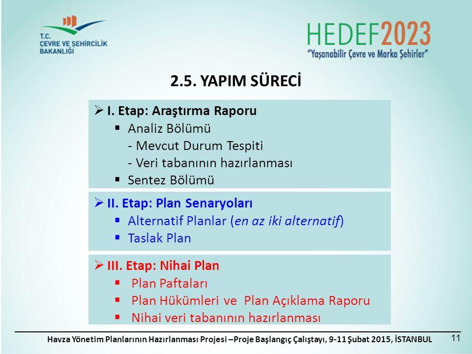Havza Yönetim Planlarının Hazırlanması Projesi –Proje Başlangıç Çalıştayı, 9-11 Şubat 2015, İSTANBUL  I.
