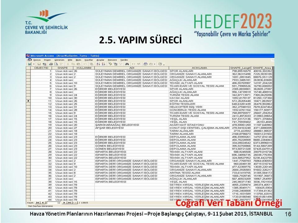 Havza Yönetim Planlarının Hazırlanması Projesi –Proje Başlangıç Çalıştayı, 9-11 Şubat 2015, İSTANBUL 2.5.