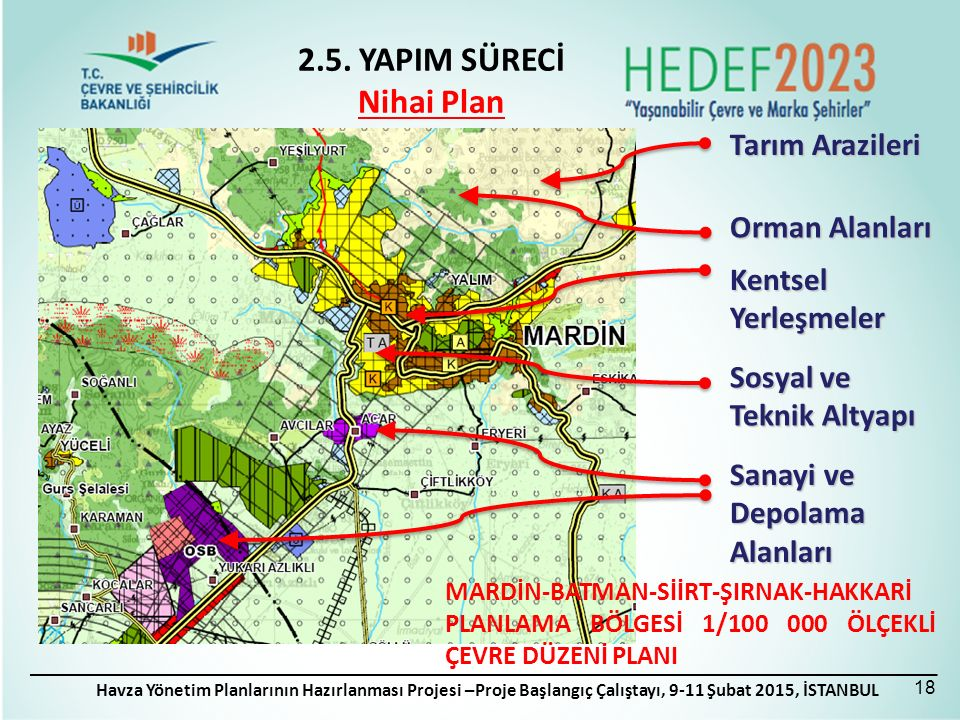 Havza Yönetim Planlarının Hazırlanması Projesi –Proje Başlangıç Çalıştayı, 9-11 Şubat 2015, İSTANBUL Tarım Arazileri Orman Alanları Kentsel Yerleşmeler Sosyal ve Teknik Altyapı Sanayi ve Depolama Alanları MARDİN-BATMAN-SİİRT-ŞIRNAK-HAKKARİ PLANLAMA BÖLGESİ 1/100 000 ÖLÇEKLİ ÇEVRE DÜZENİ PLANI 2.5.