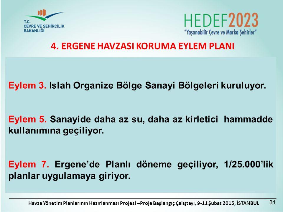 Havza Yönetim Planlarının Hazırlanması Projesi –Proje Başlangıç Çalıştayı, 9-11 Şubat 2015, İSTANBUL 4.