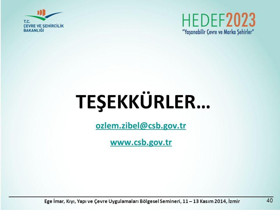 Ege İmar, Kıyı, Yapı ve Çevre Uygulamaları Bölgesel Semineri, 11 – 13 Kasım 2014, İzmir TEŞEKKÜRLER… ozlem.zibel@csb.gov.tr www.csb.gov.tr 40