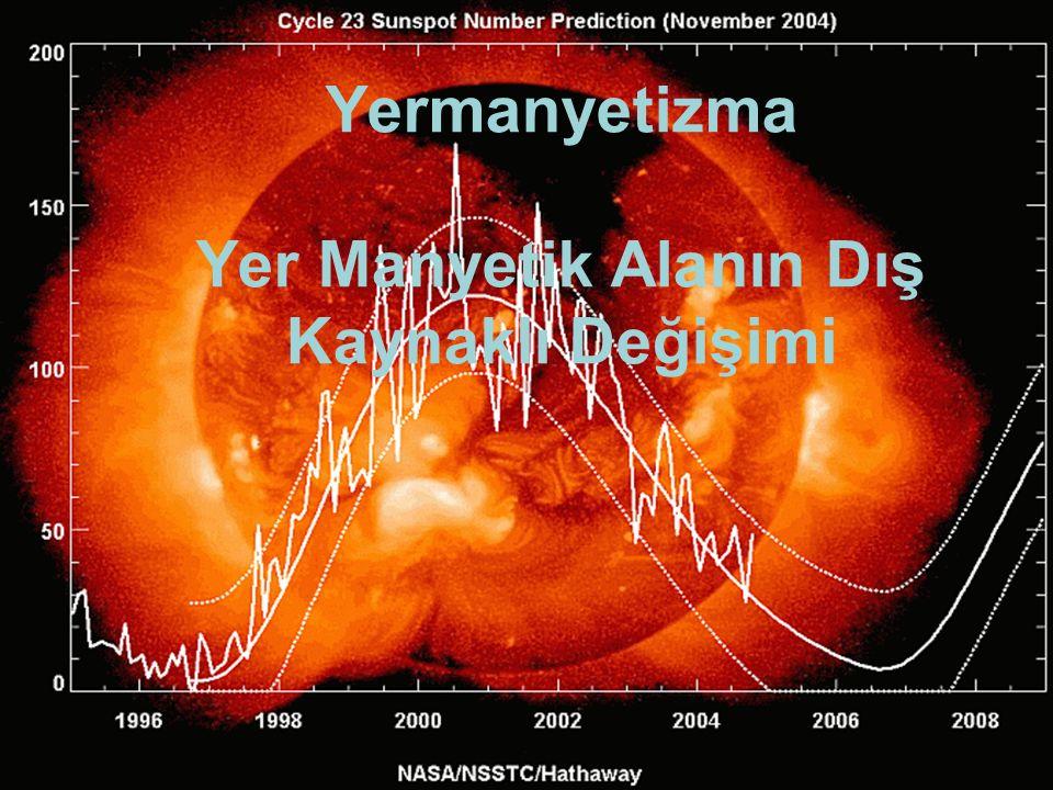 Dış kaynaklı alanın kaynağı; Manyetosfer ve İyonosfer Güneşten yayımlanan başlıca elektron, proton ve helyum çekirdeği gibi elektrik yüklü partikül akımına Güneş Rüzgarları adı verilir.